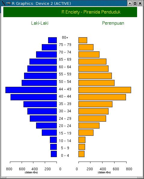 Statistical graphics data visualization search results ribu grafik yang dihasilkan adalah sebagai berikut ccuart Images
