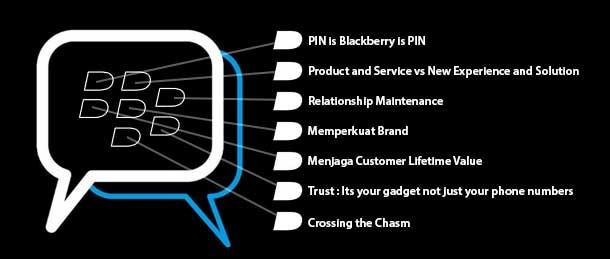 (Pengguna) Blackberry Jangan Bersedih